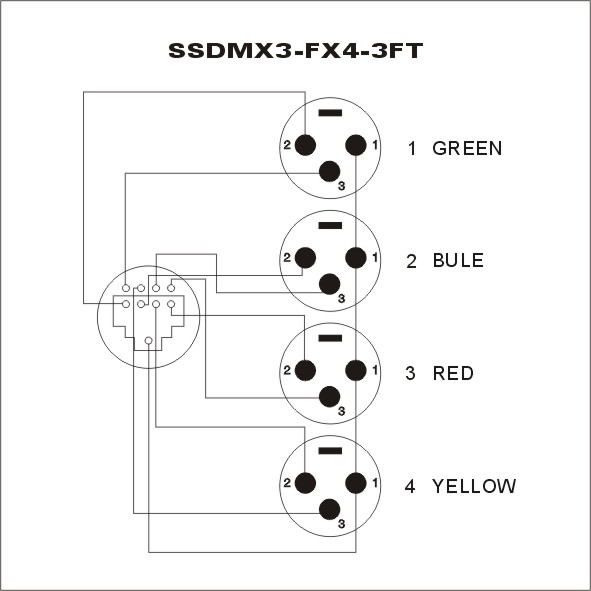 ssdmx3_fx4_3ftj_wiring stairville rj45 dmx shuttle snake fx4 thomann uk cat5 to dmx wiring diagram at virtualis.co