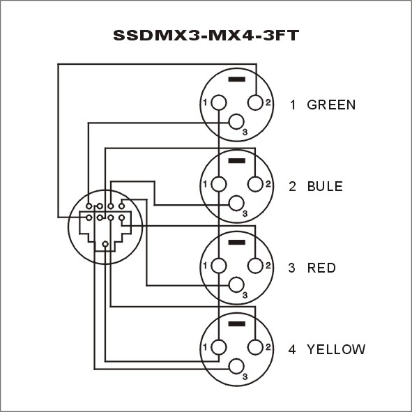 ssdmx3_mx4_3ft_wiring stairville rj45 dmx shuttle snake mx4 thomann uk xlr to rj45 wiring diagram at fashall.co