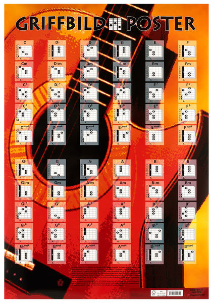 Poster Guitar Chords Voggenreiter
