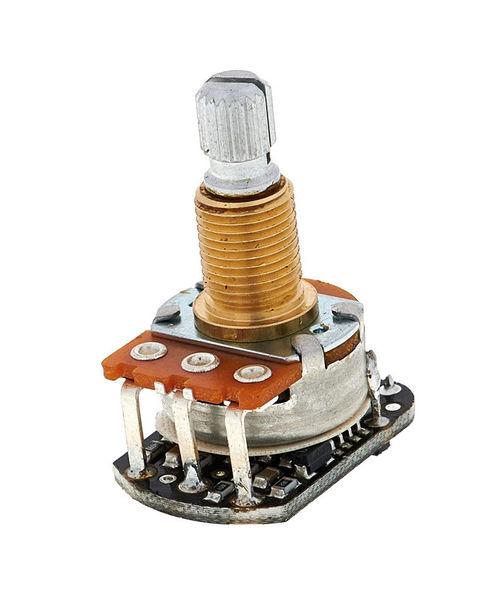 EMG RPC Peak Control