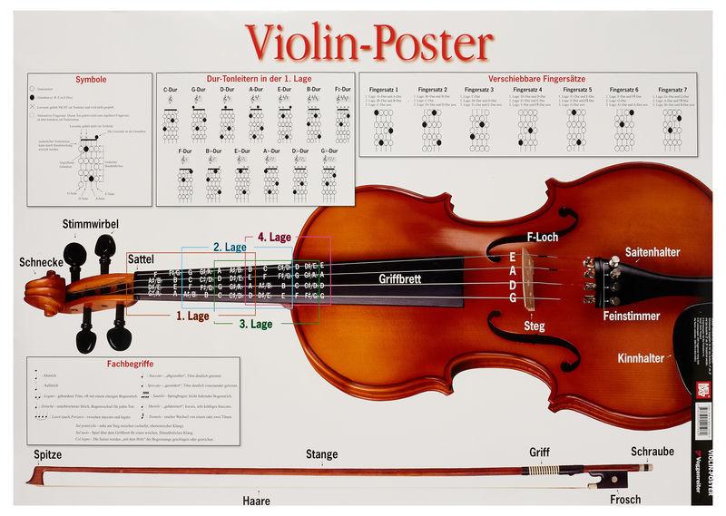 Poster Violin Voggenreiter