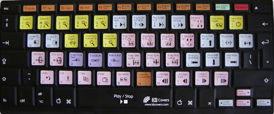 Magma Keyboard Cover Pro Tools