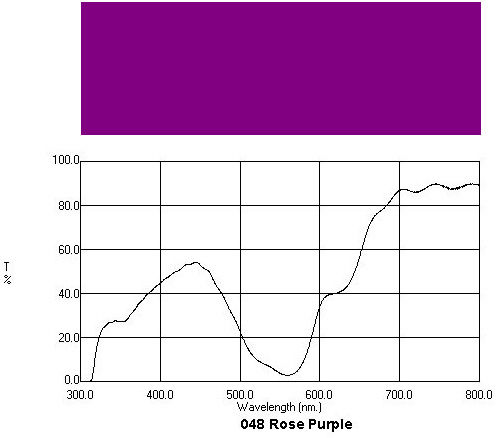 Q-MAX Filter Roll 048 Rose Purple