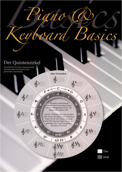Cyrill Harnischmacher Piano & Keyboard Basics