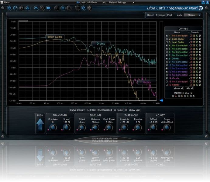 Blue Cat Audio Blue Cat's FreqAnalyst Multi