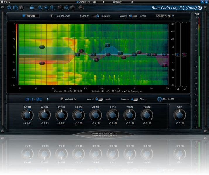 Blue Cat Audio Blue Cat's Liny EQ