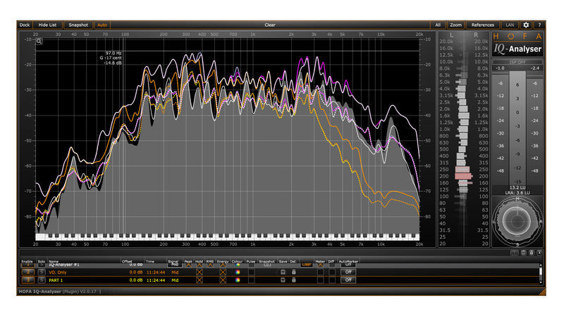 Hofa IQ-Series Analyser V2 Plug-in
