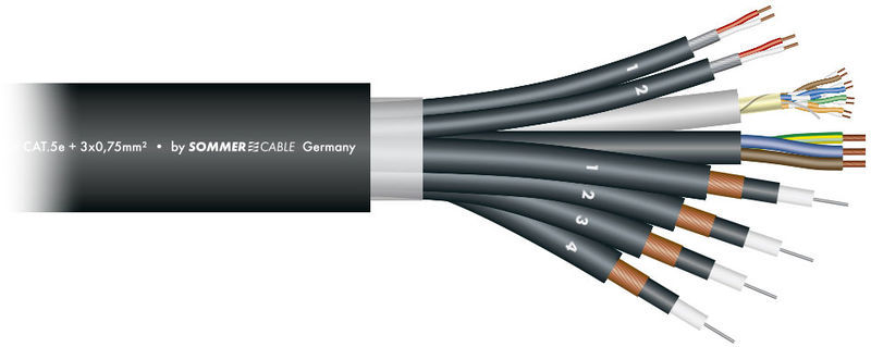Sommer Cable Tricone 241P