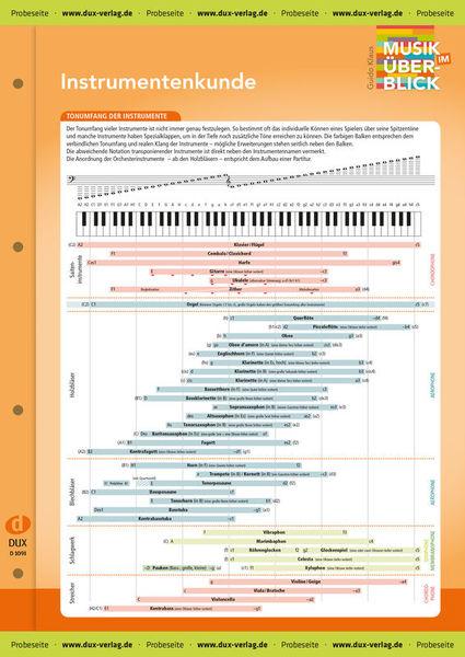 Edition Dux Instrumentenkunde Überblick