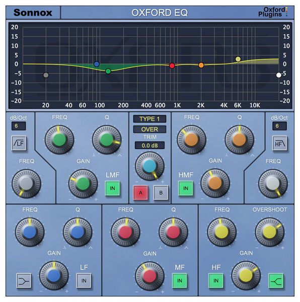 Sonnox Oxford EQ HD-HDX