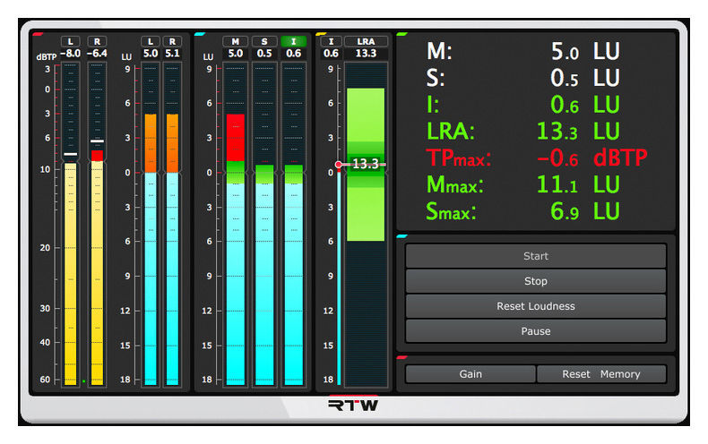 RTW Loudness Tools