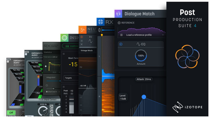 iZotope RX PPS 4 UG Dialogue Match